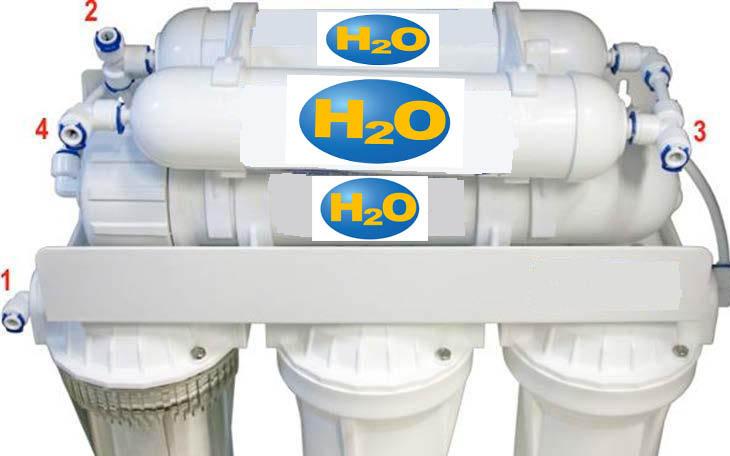 Пречистване на вода чрез филтри за вода с обратна осмоза